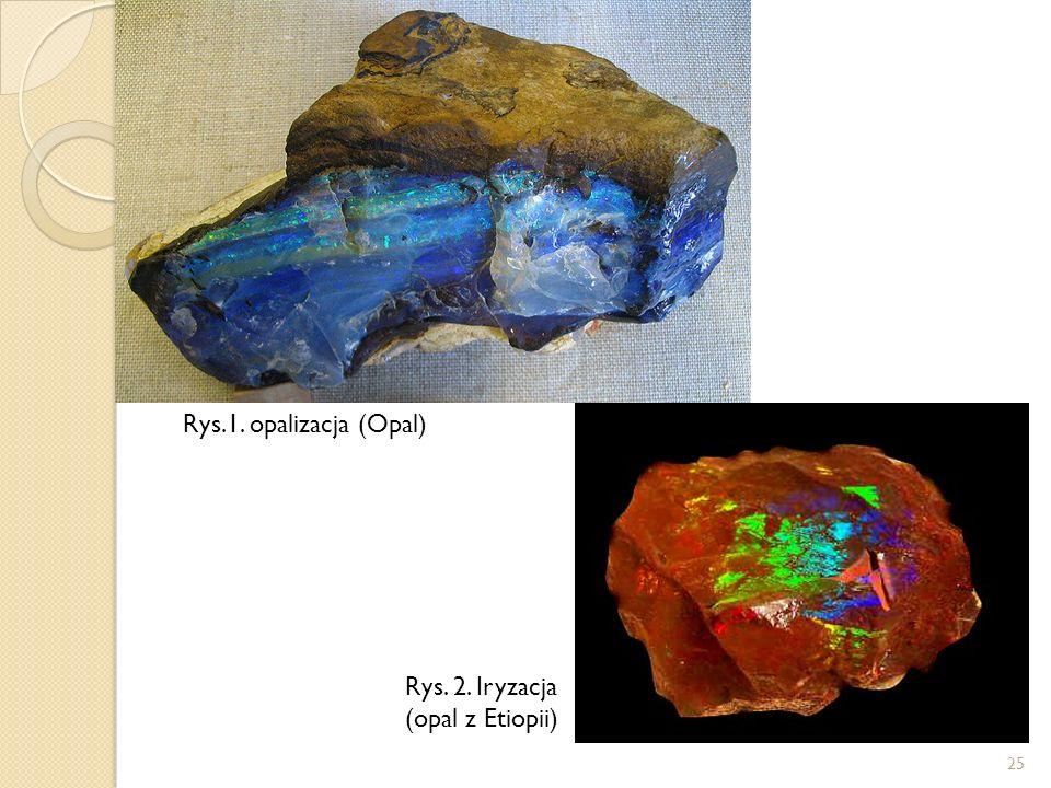 Rys.1. opalizacja (Opal) Rys. 2. Iryzacja (opal z Etiopii)