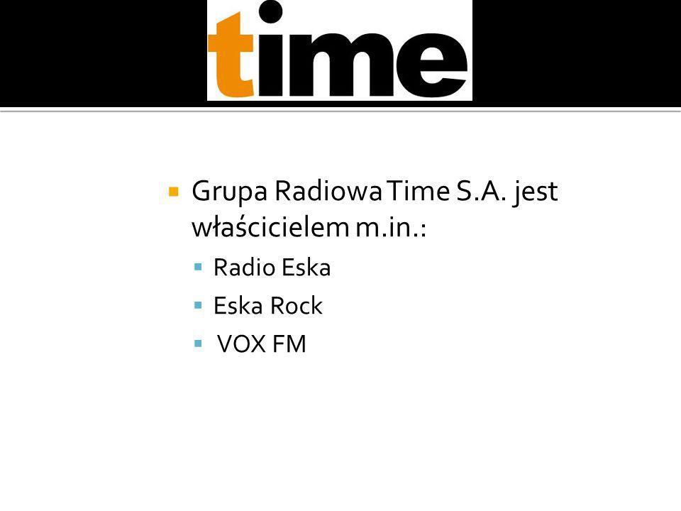 Grupa Radiowa Time S.A. jest właścicielem m.in.: