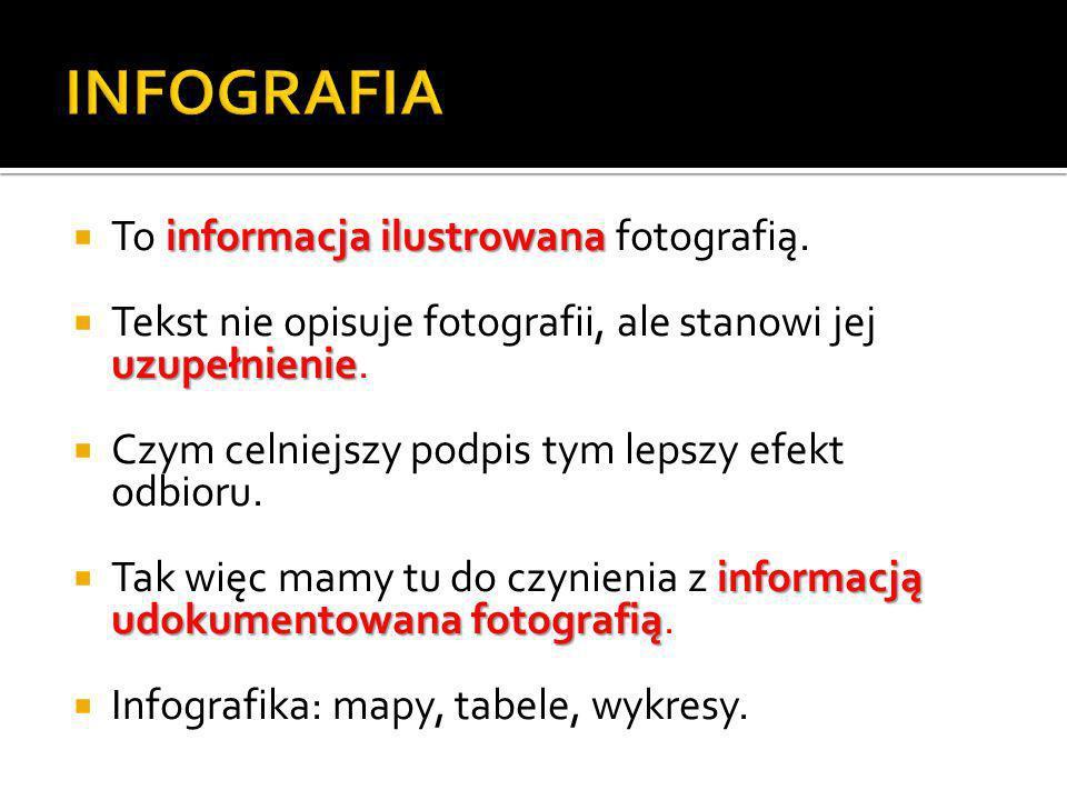 INFOGRAFIA To informacja ilustrowana fotografią.