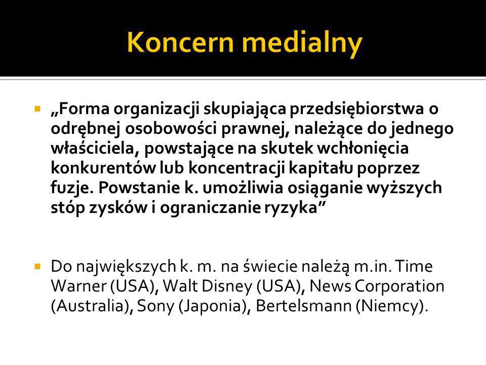 Koncern medialny