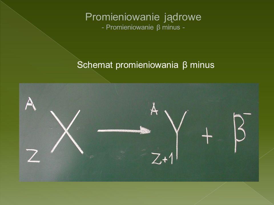 Promieniowanie jądrowe - Promieniowanie β minus -