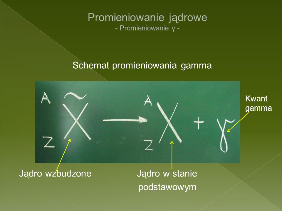 Promieniowanie jądrowe - Promieniowanie γ -