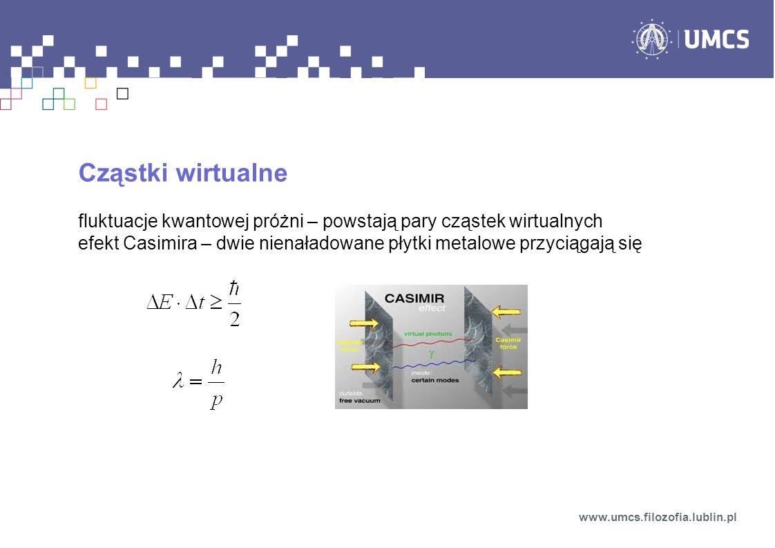 Cząstki wirtualnefluktuacje kwantowej próżni – powstają pary cząstek wirtualnych.