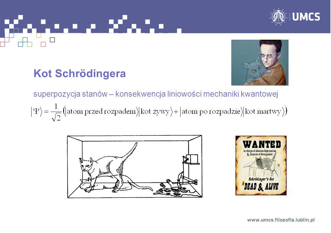 Kot Schrödingerasuperpozycja stanów – konsekwencja liniowości mechaniki kwantowej.