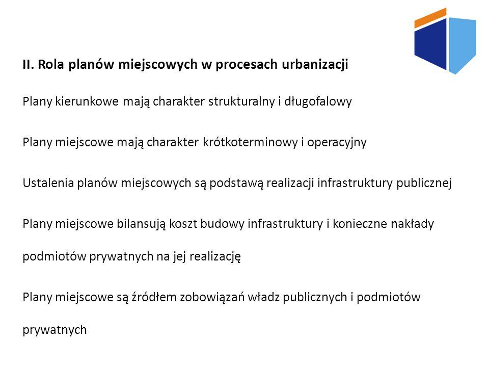 II. Rola planów miejscowych w procesach urbanizacji