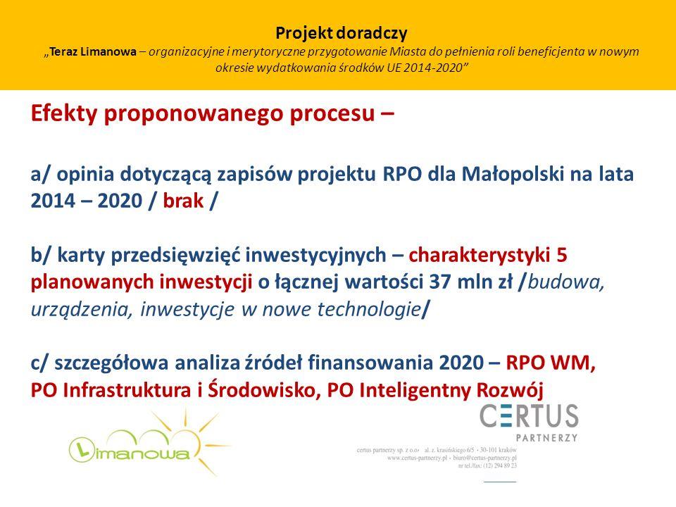 Efekty proponowanego procesu –