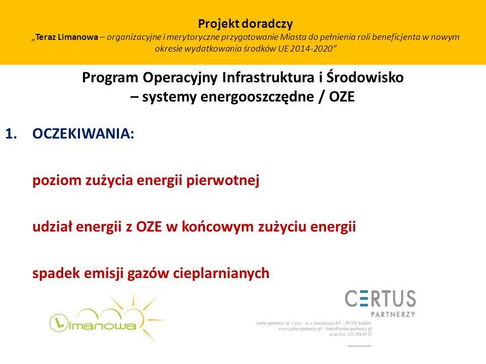 poziom zużycia energii pierwotnej
