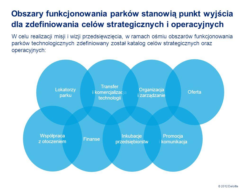 Obszary funkcjonowania parków stanowią punkt wyjścia dla zdefiniowania celów strategicznych i operacyjnych