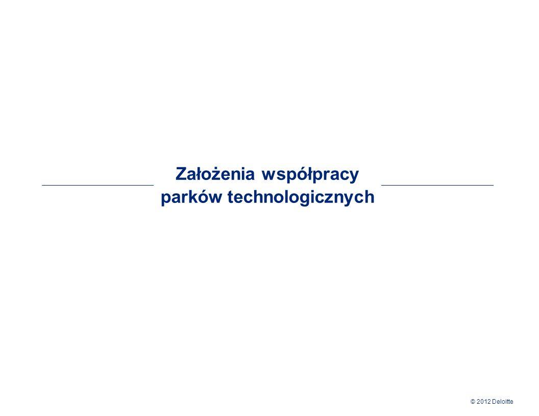 Założenia współpracy parków technologicznych