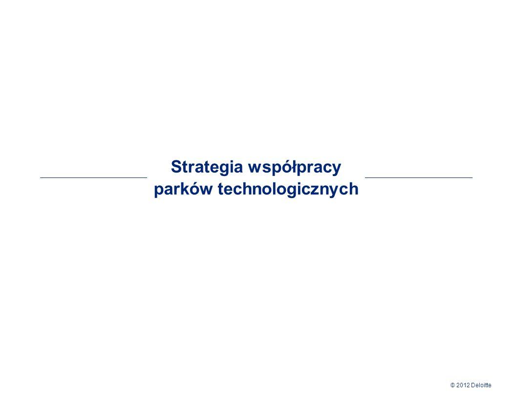 Strategia współpracy parków technologicznych
