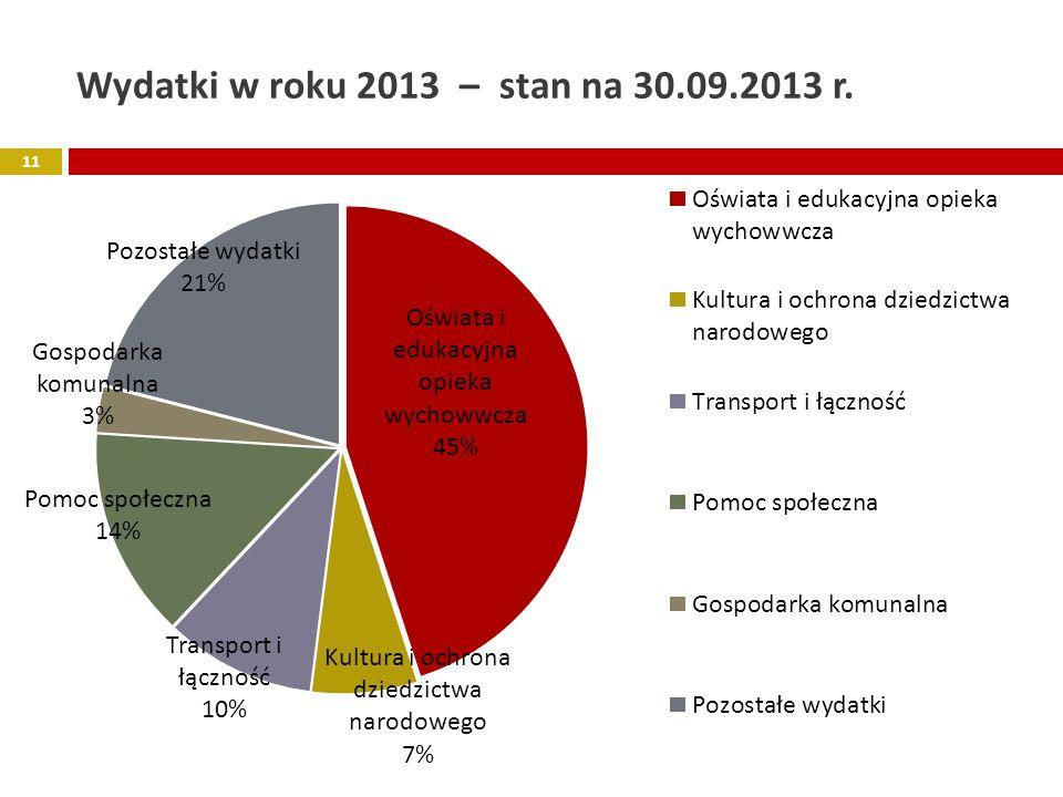 Wydatki w roku 2013 – stan na 30.09.2013 r.