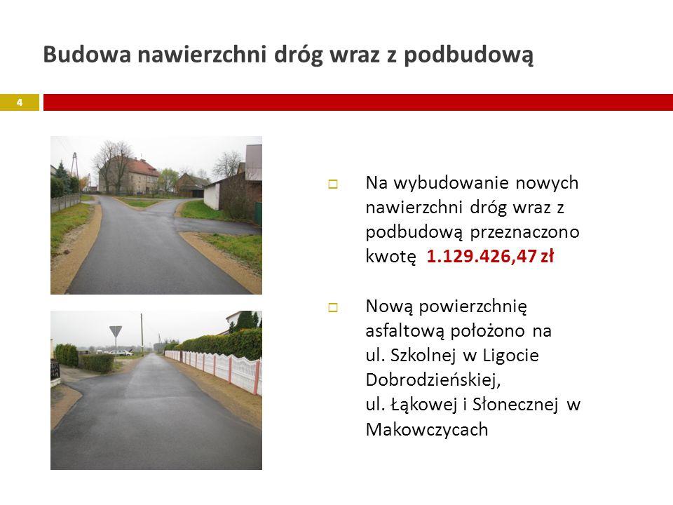 Budowa nawierzchni dróg wraz z podbudową