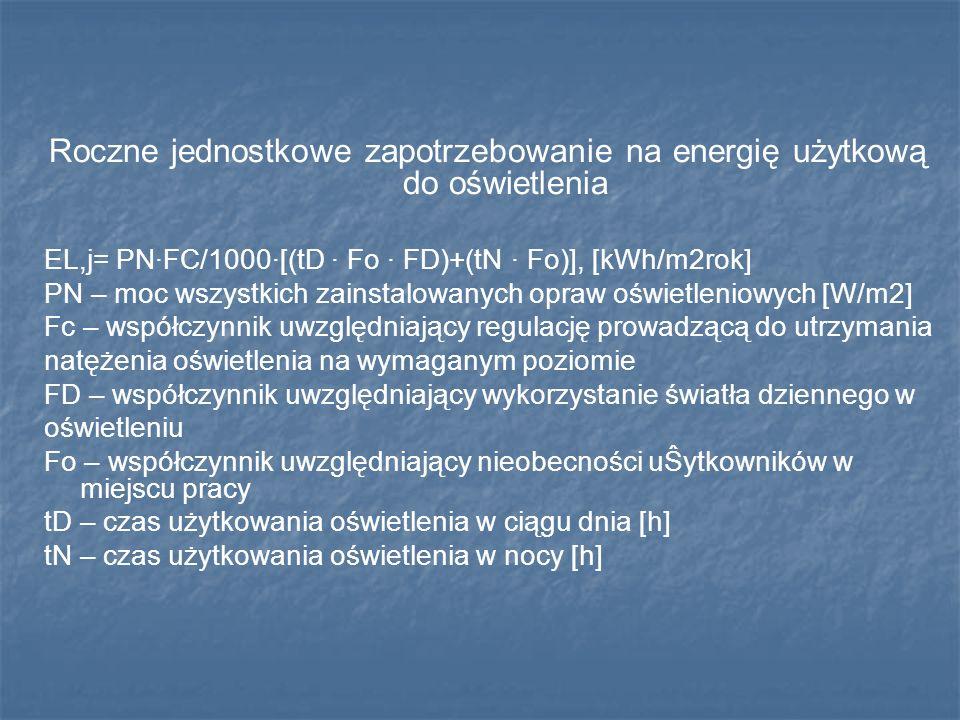 Roczne jednostkowe zapotrzebowanie na energię użytkową do oświetlenia