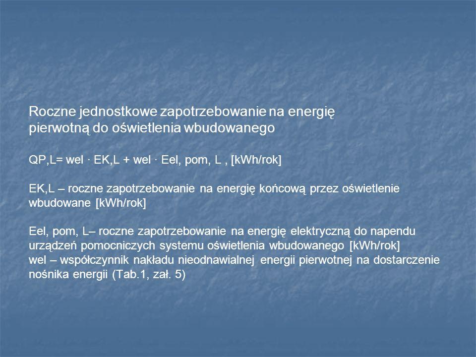 Roczne jednostkowe zapotrzebowanie na energię