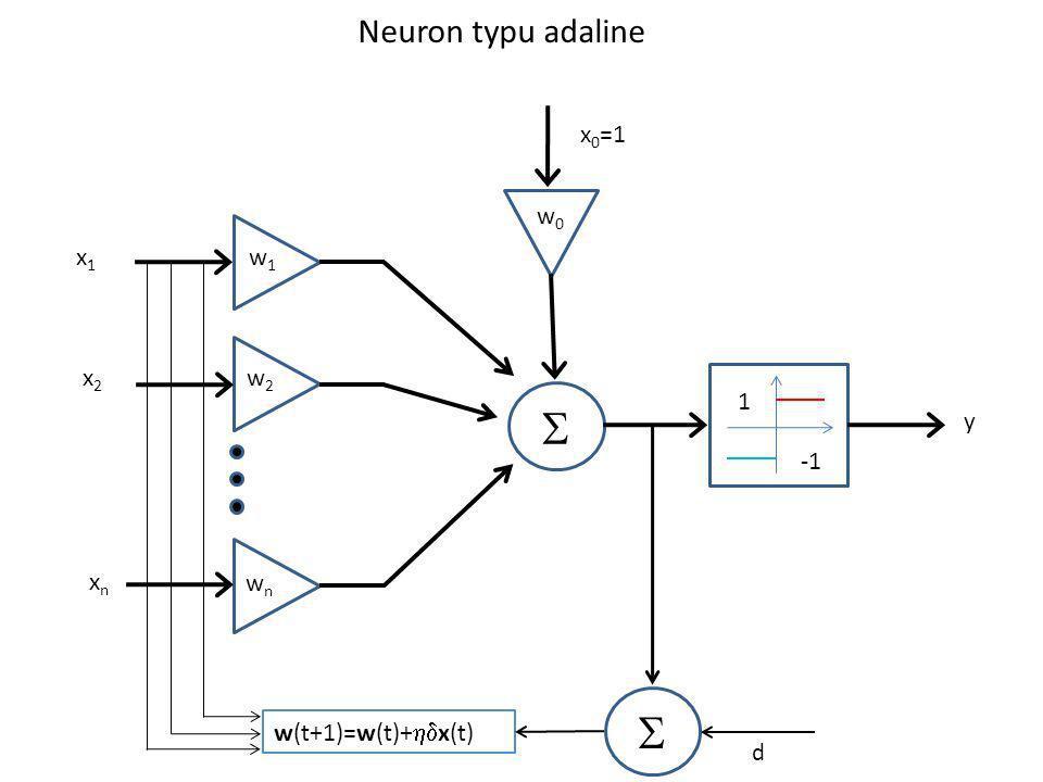 S S Neuron typu adaline x0=1 w0 x1 w1 x2 w2 1 y -1 xn wn