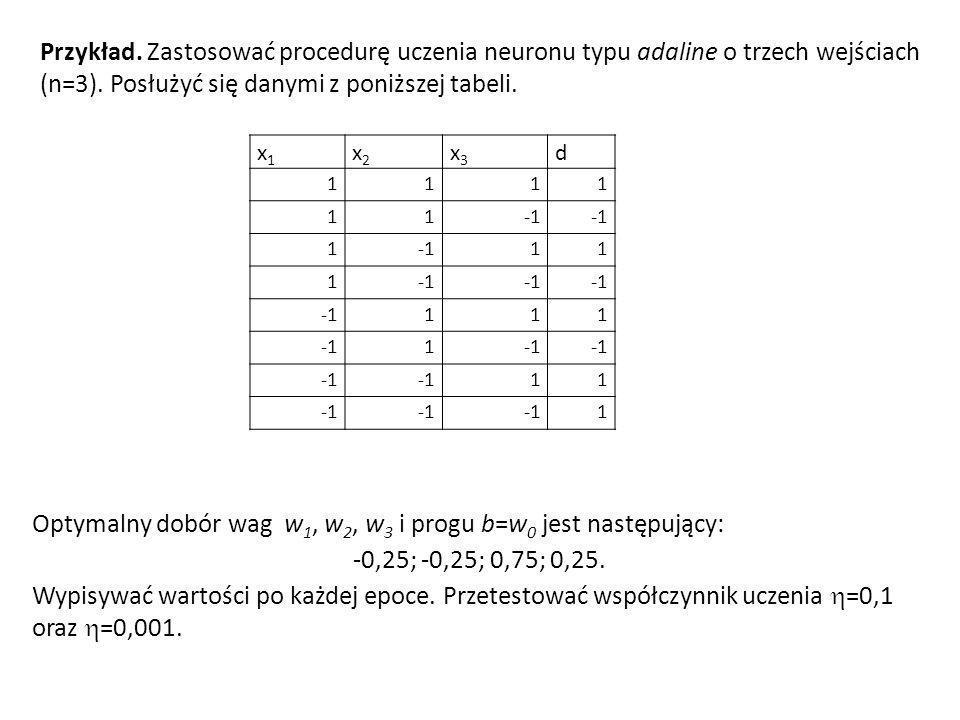 Optymalny dobór wag w1, w2, w3 i progu b=w0 jest następujący: