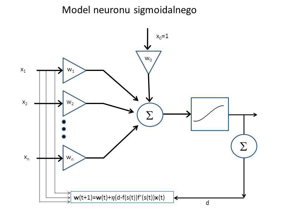 S S Model neuronu sigmoidalnego x0=1 w0 x1 w1 x2 w2 xn wn