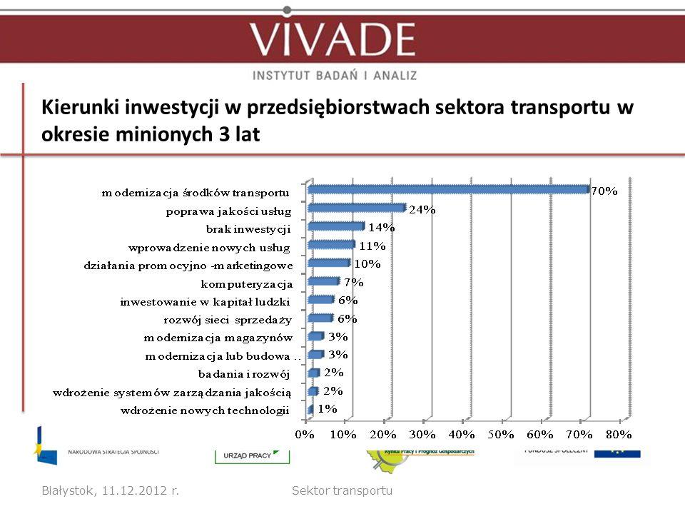 Kierunki inwestycji w przedsiębiorstwach sektora transportu w okresie minionych 3 lat