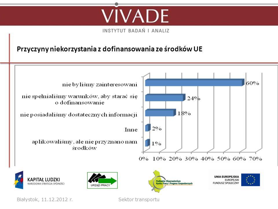 Przyczyny niekorzystania z dofinansowania ze środków UE