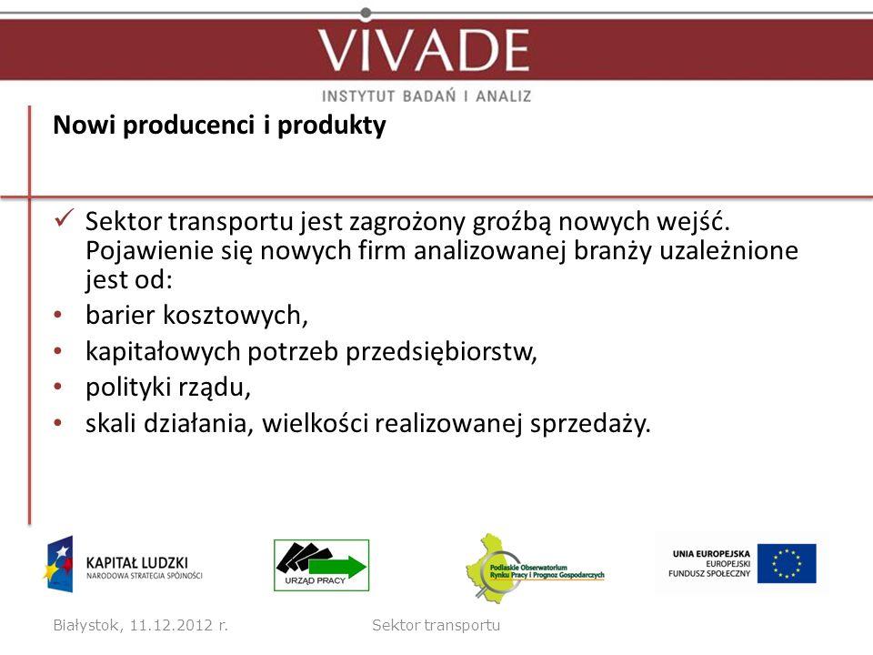 Nowi producenci i produkty