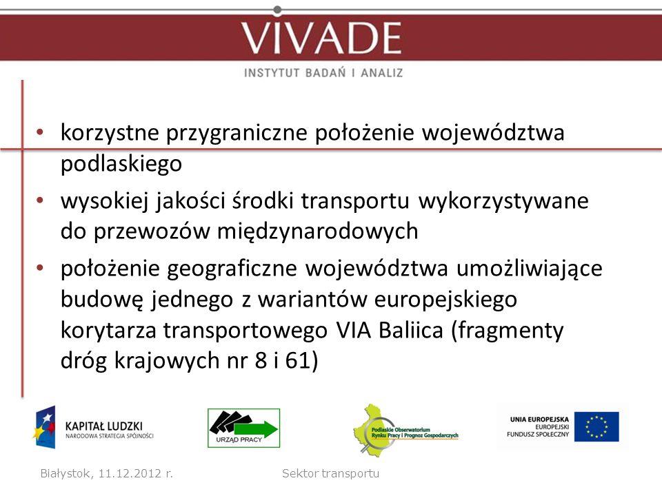 korzystne przygraniczne położenie województwa podlaskiego
