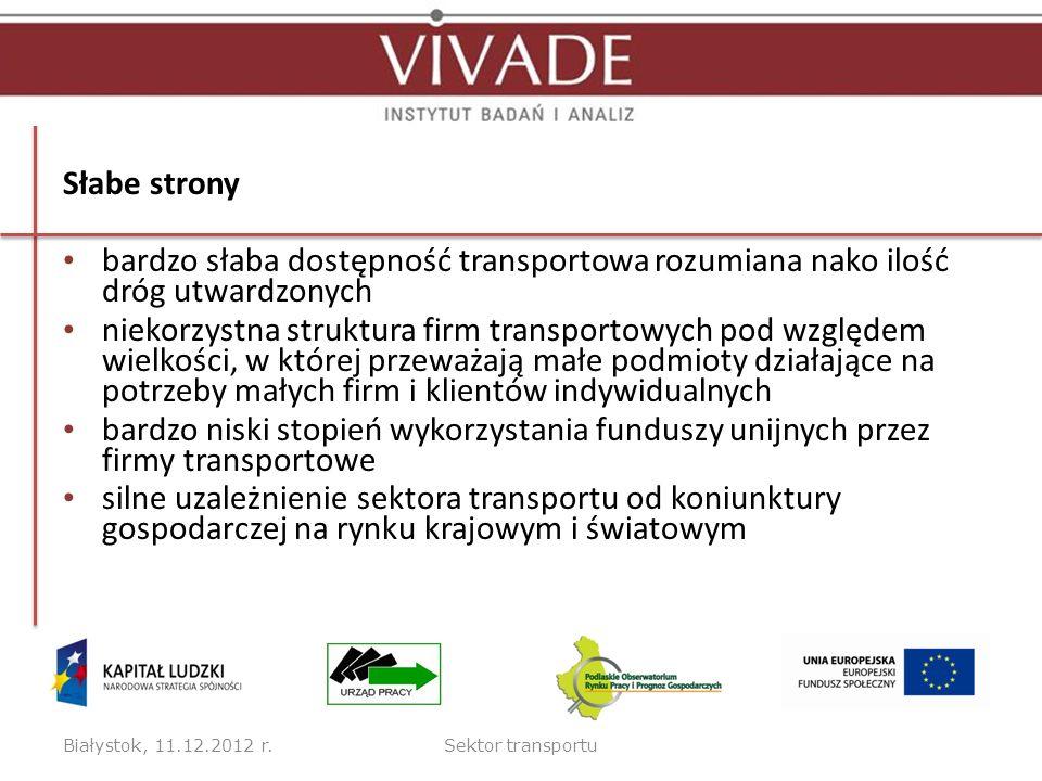 Słabe strony bardzo słaba dostępność transportowa rozumiana nako ilość dróg utwardzonych.