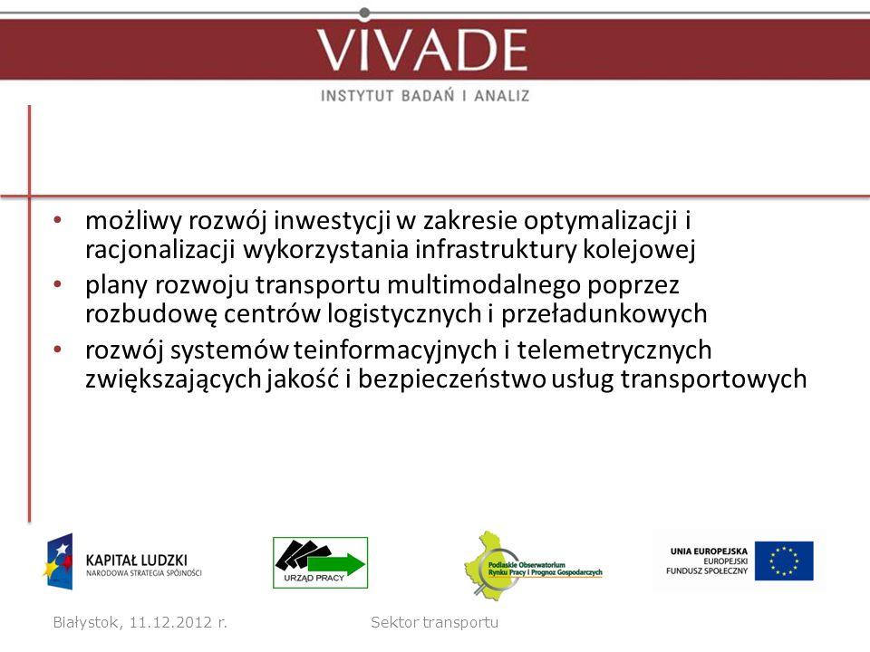 możliwy rozwój inwestycji w zakresie optymalizacji i racjonalizacji wykorzystania infrastruktury kolejowej
