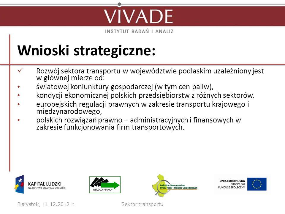 Wnioski strategiczne: