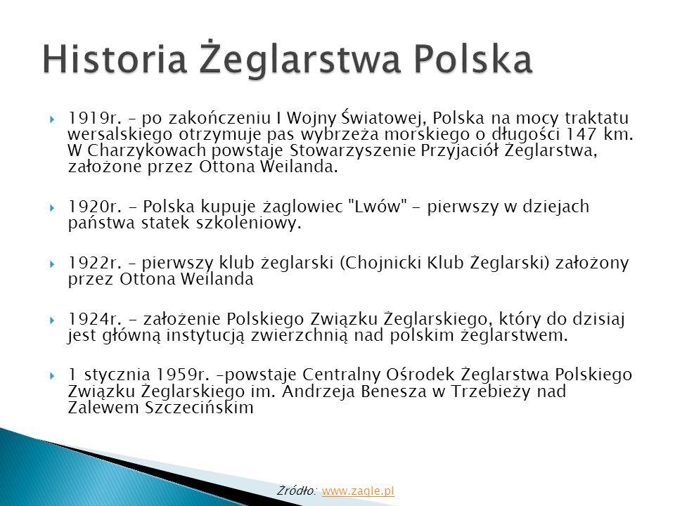 Historia Żeglarstwa Polska