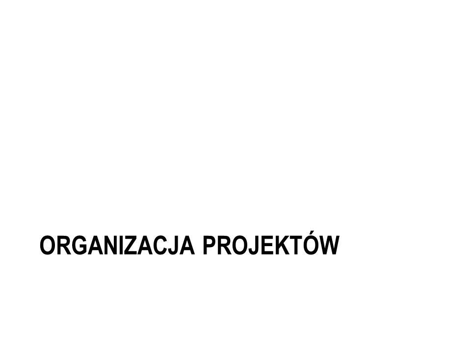 Organizacja projektów