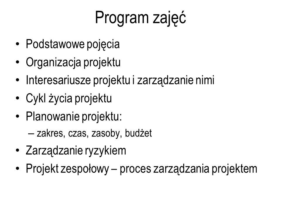 Program zajęć Podstawowe pojęcia Organizacja projektu