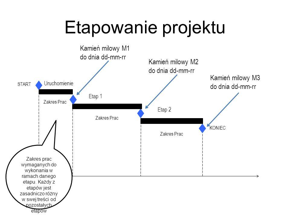 Etapowanie projektu Kamień milowy M1 do dnia dd-mm-rr Kamień milowy M2