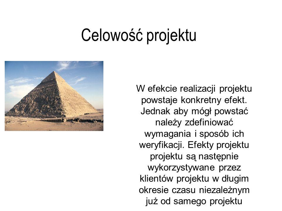 Celowość projektu