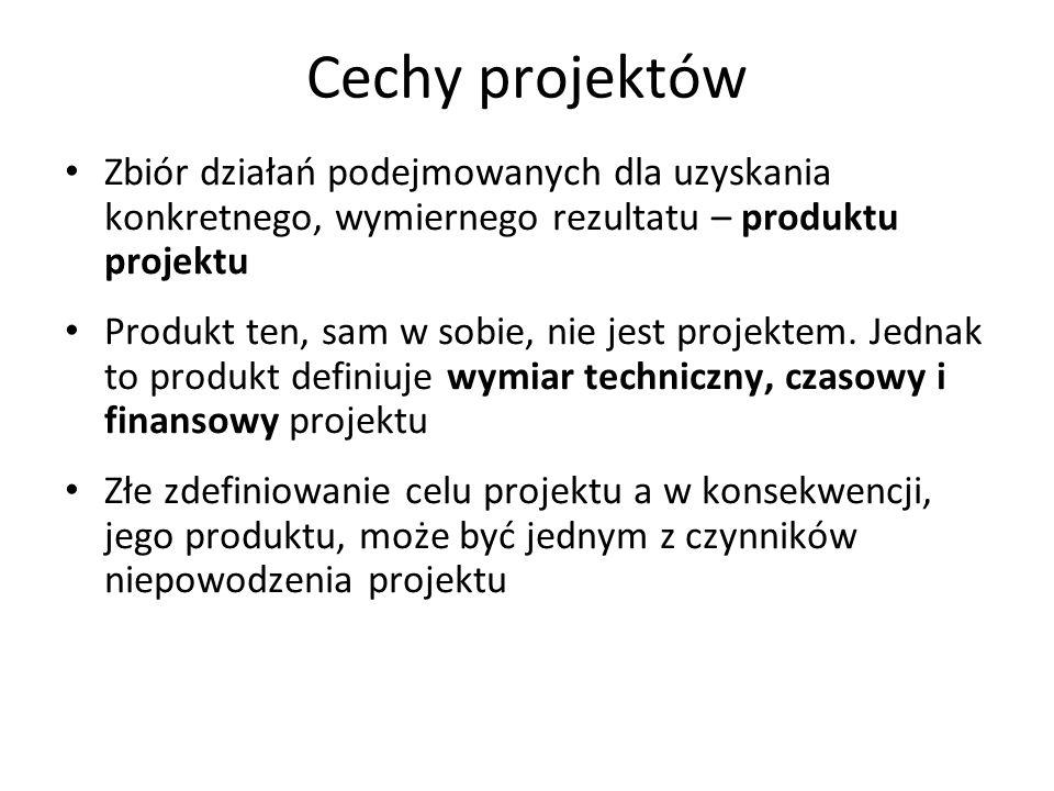 Cechy projektów Zbiór działań podejmowanych dla uzyskania konkretnego, wymiernego rezultatu – produktu projektu.