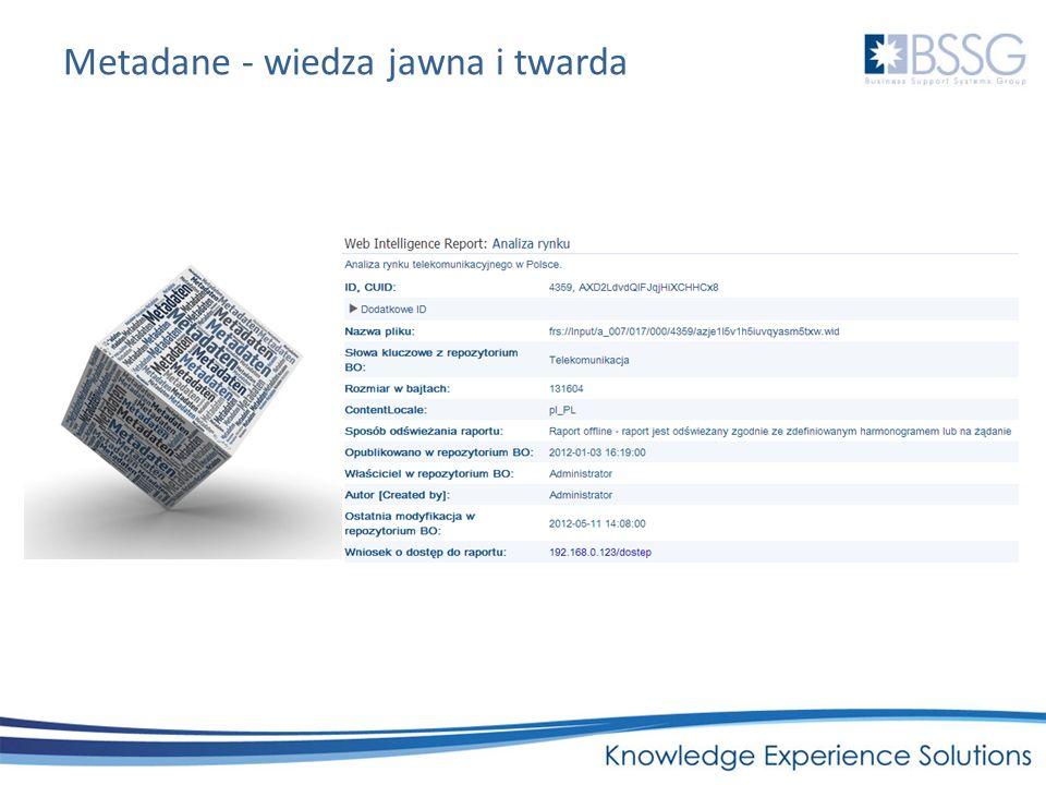 Metadane - wiedza jawna i twarda