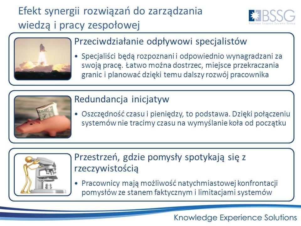 Efekt synergii rozwiązań do zarządzania wiedzą i pracy zespołowej