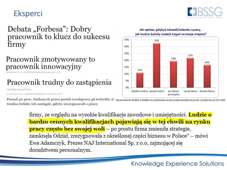 Eksperci http://www.forbes.pl/debata-forbesa-dobry-pracownik-to-klucz-do-sukcesu-firmy,artykuly,164317,1,1.html.