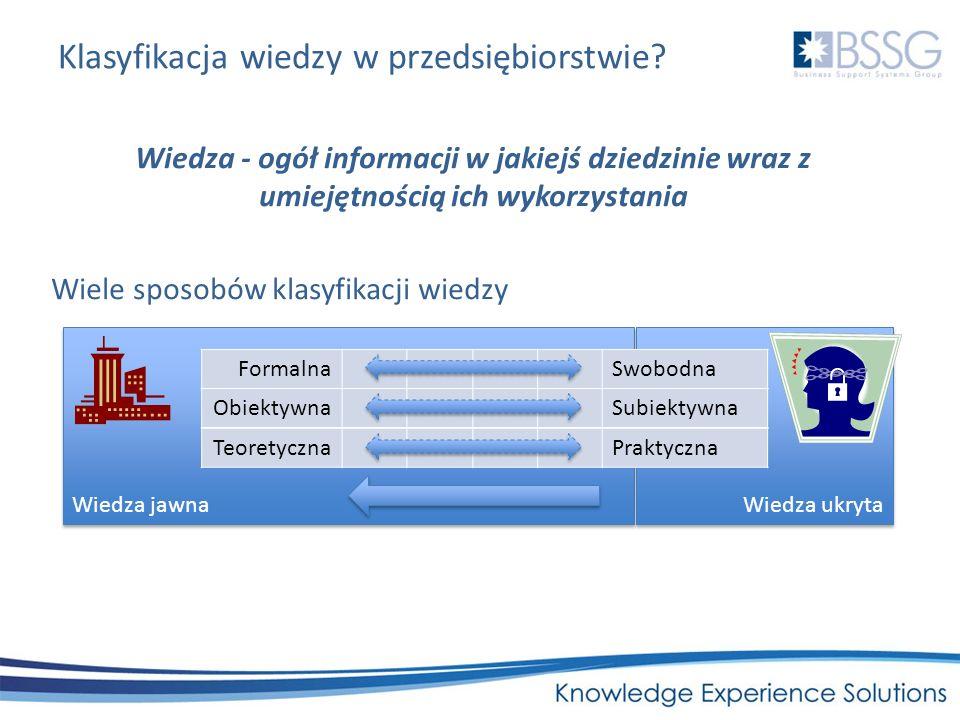 Klasyfikacja wiedzy w przedsiębiorstwie