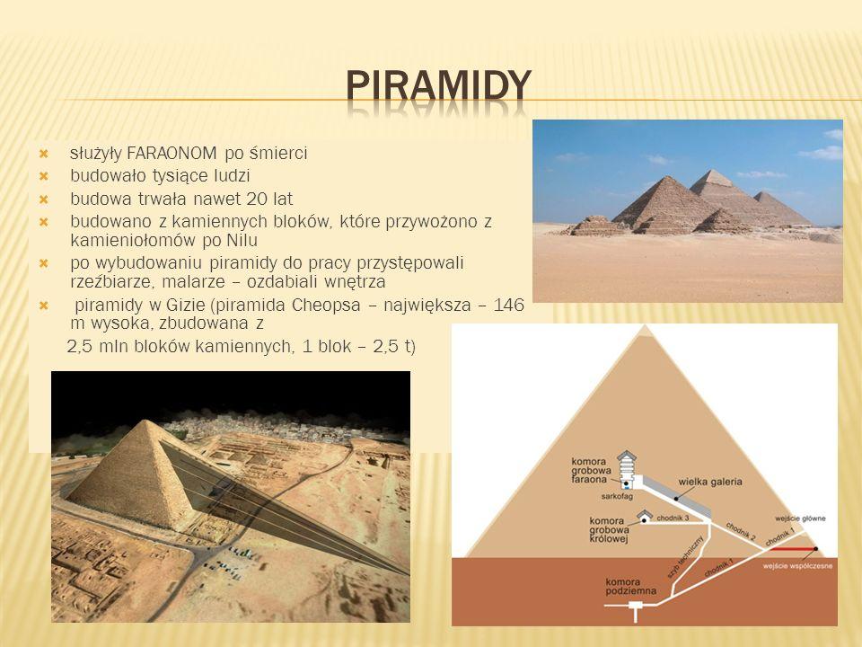 Piramidy służyły FARAONOM po śmierci budowało tysiące ludzi
