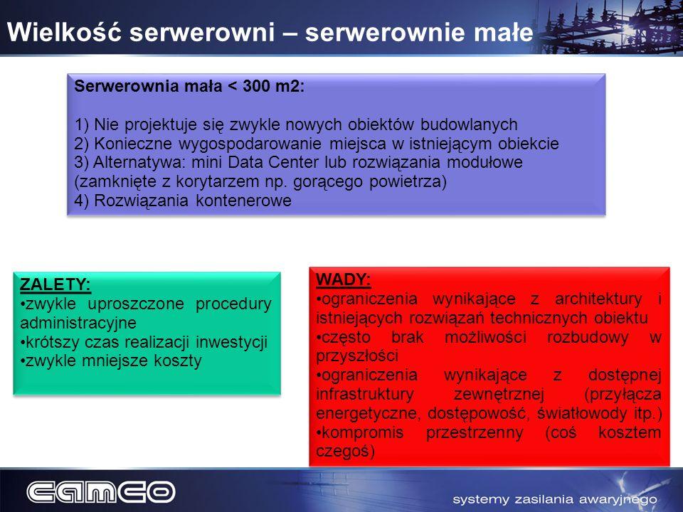 Wielkość serwerowni – serwerownie małe