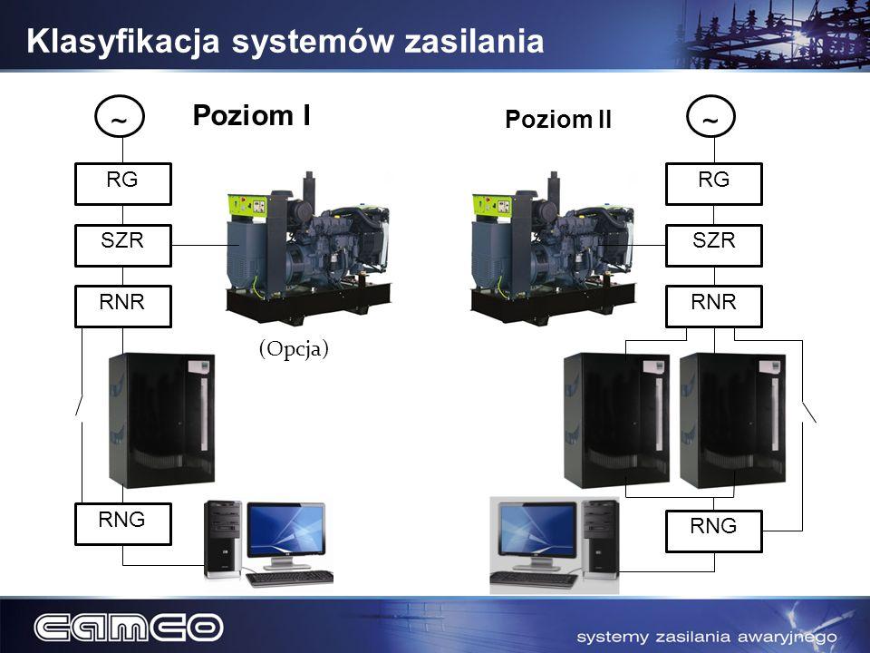 Klasyfikacja systemów zasilania