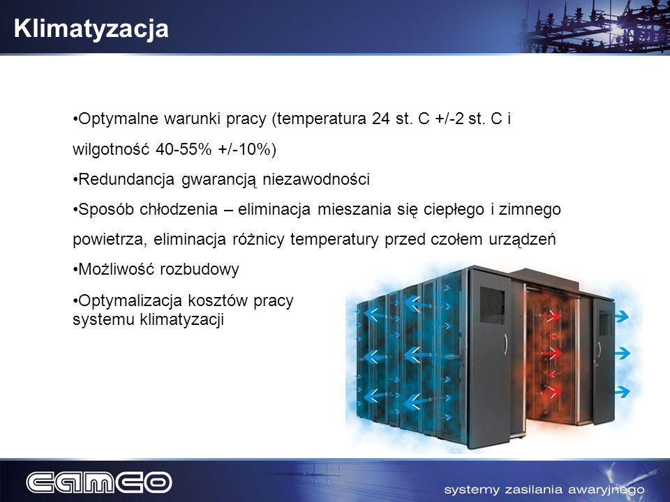 Klimatyzacja Optymalne warunki pracy (temperatura 24 st. C +/-2 st. C i wilgotność 40-55% +/-10%) Redundancja gwarancją niezawodności.