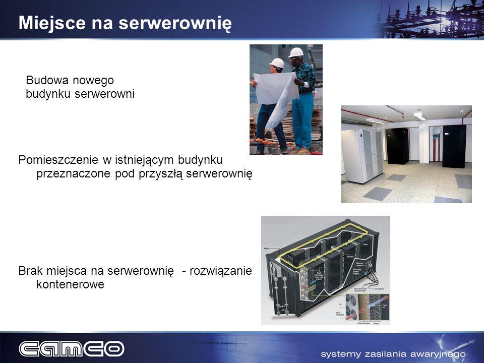 Miejsce na serwerownię