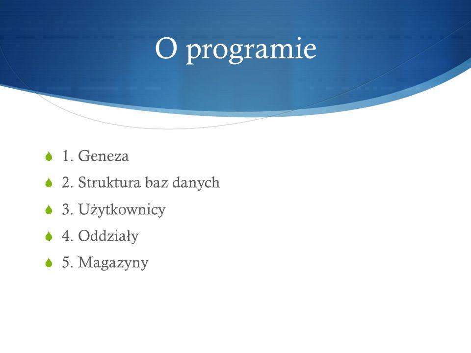 O programie 1. Geneza 2. Struktura baz danych 3. Użytkownicy