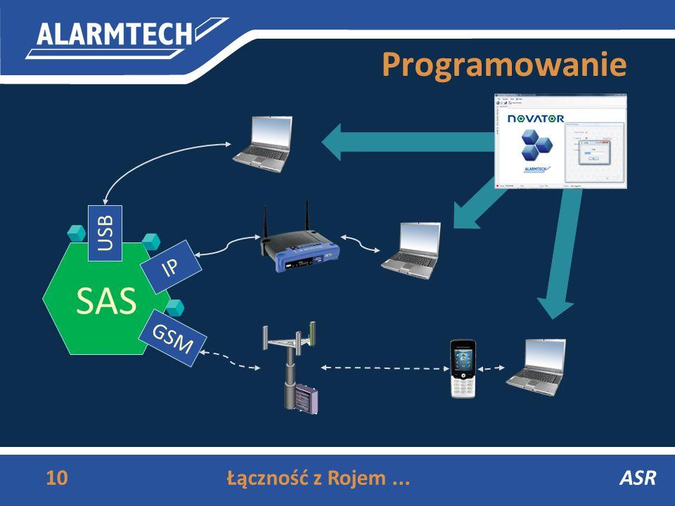 Programowanie USB SAS IP GSM Łączność z Rojem ... ASR