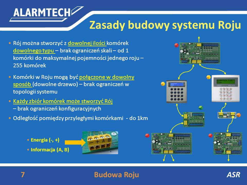 Zasady budowy systemu Roju