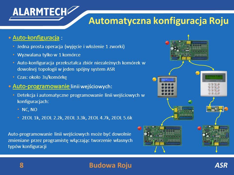 Automatyczna konfiguracja Roju