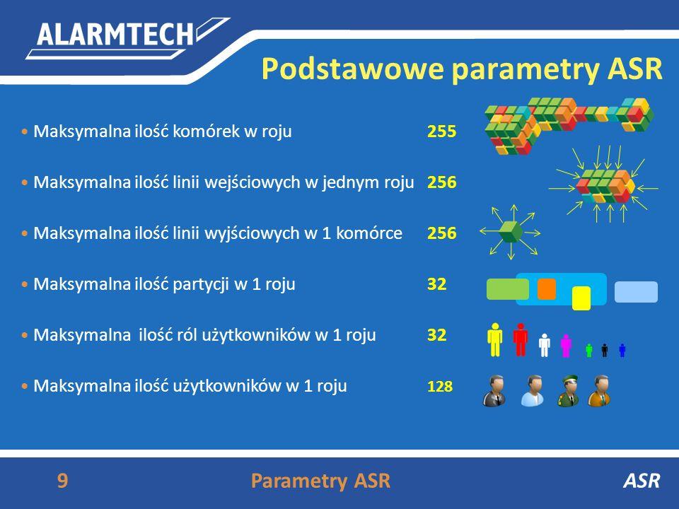 Podstawowe parametry ASR