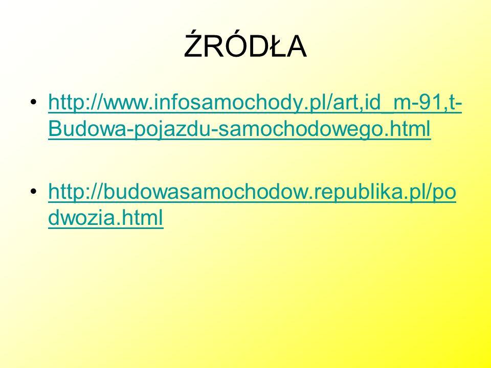 ŹRÓDŁA http://www.infosamochody.pl/art,id_m-91,t-Budowa-pojazdu-samochodowego.html.