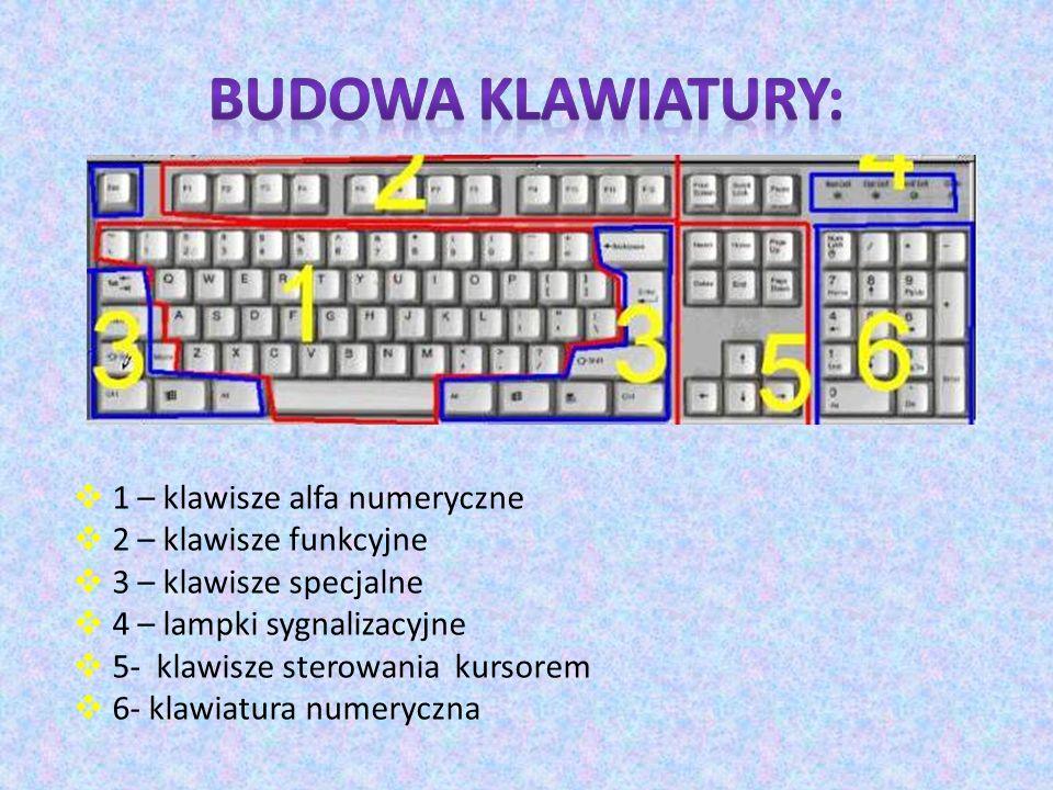 Budowa klawiatury: 1 – klawisze alfa numeryczne 2 – klawisze funkcyjne